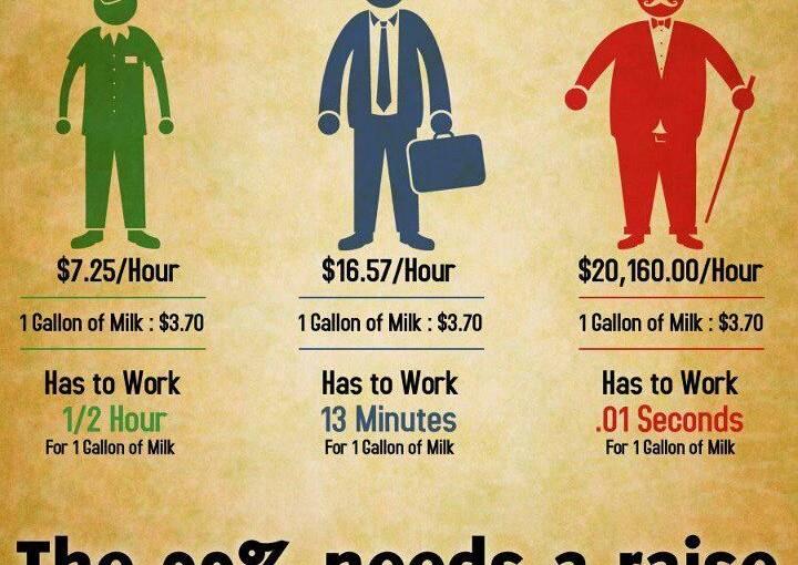 minimum wage pic 2 comm 345